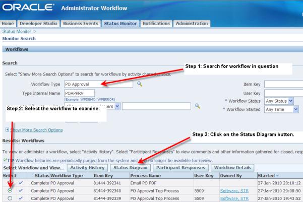 Workflow Status Monitor