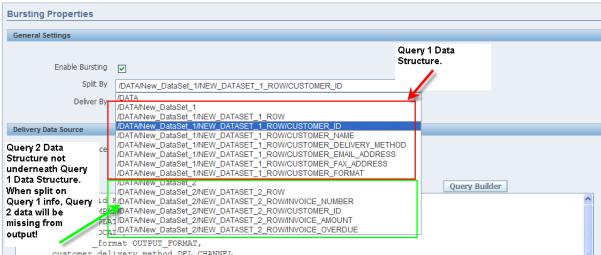 Multiple Data Sources Bursting Options