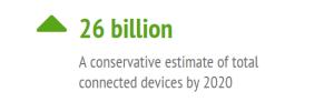 device estimate graphic